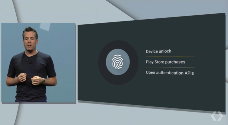 Презентация Android M