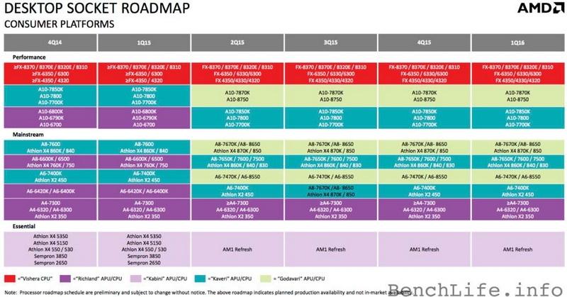 Тот самый слайд с планами AMD