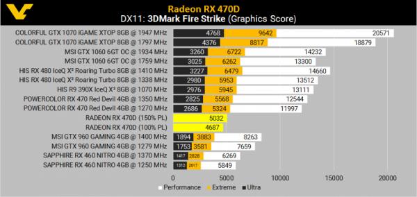 Radeon RX 465