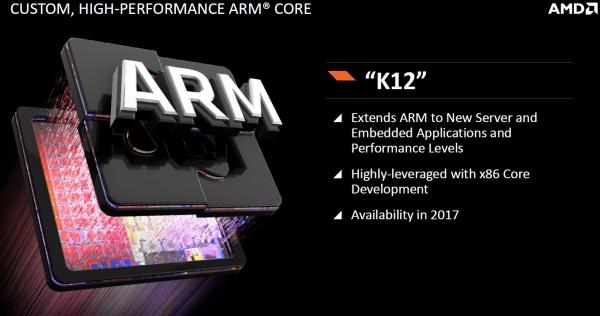 AMD K12: Высокопроизводительное ARMv8-совместимое ядро