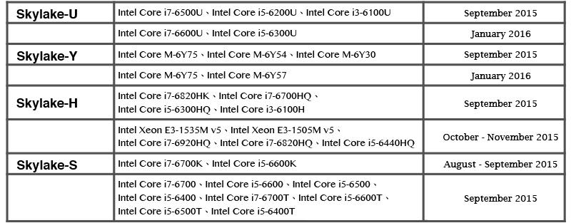������ ������ Intel Skylake