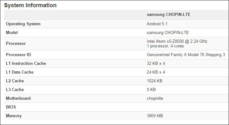 Samsung CHOPIN-LTE