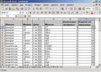 Рис. 1. Список с исходными данными