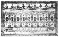 Рис. 2. Машина Якобсона